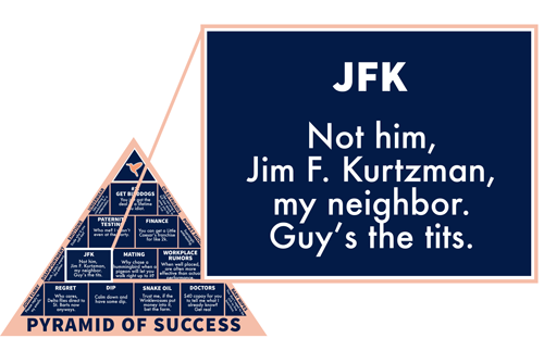 JFK: Not him, Jim F. Kurtzman, my neighbor. Guy's the tits.