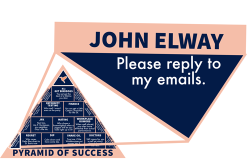 John Elway: Please reply to my emails.