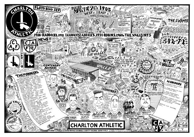 Charlton Athletic Football History | GORGEOUS GEORGE