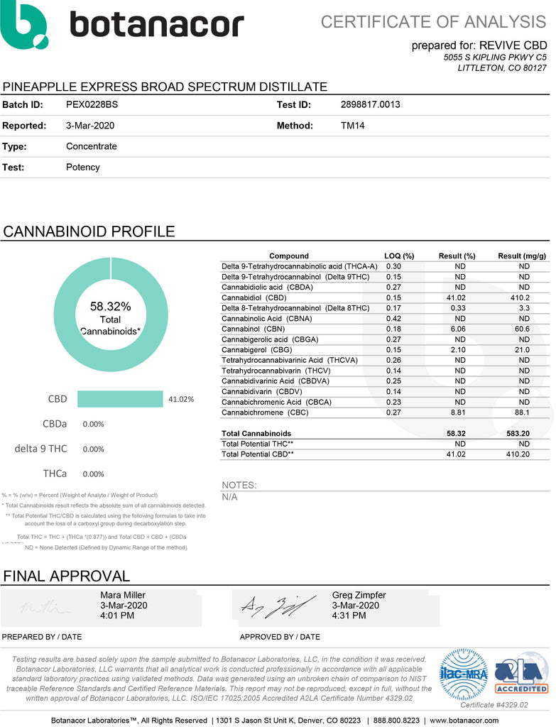 Pineapple express potency certification of analysis