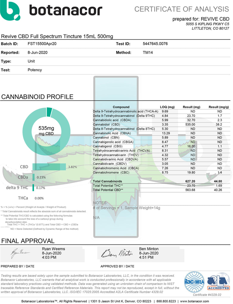 Potency certificate of analysis revive full spectrum cbd tincture third party lab results