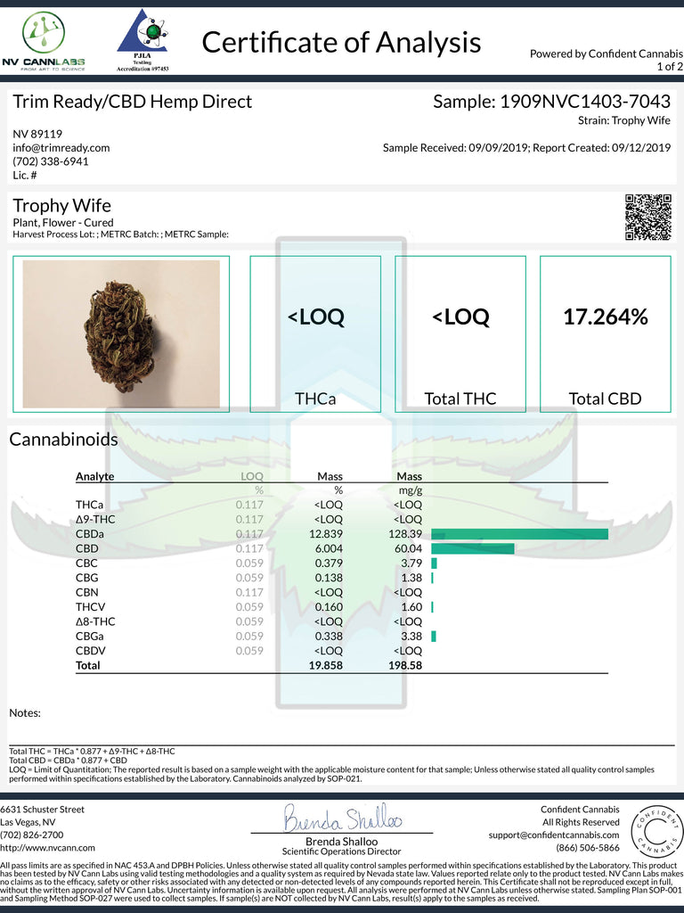Certificates of Analysis for Trophy Wife CBD Flower available at Revive CBD in Littleton, CO! Potency