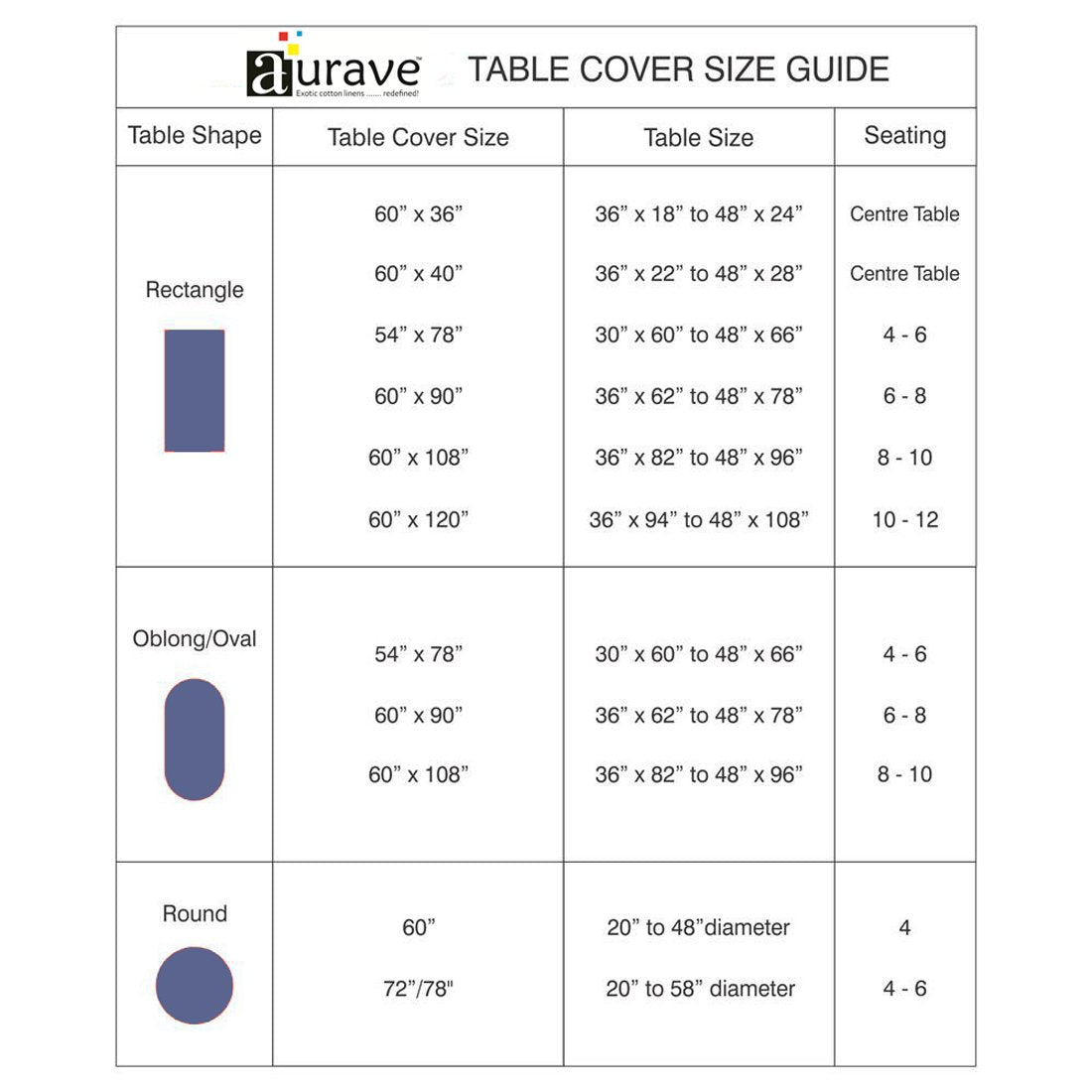 "AURAVE Woven Cotton 60""x90"" Table Cover"