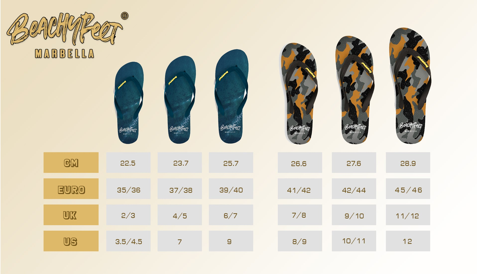 BeachyFeet - Size Guide