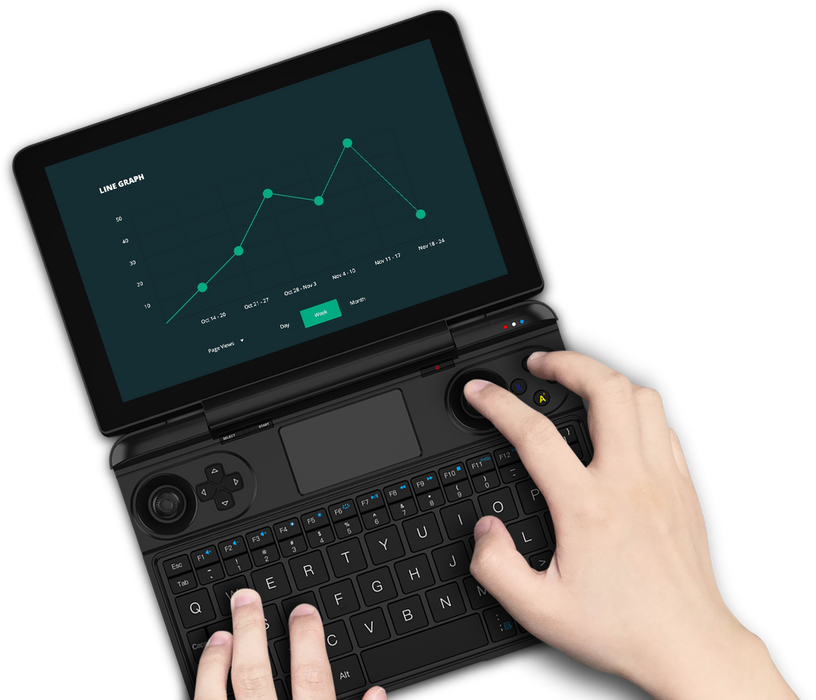 GPD Win Max Ultra High Perfomance Dual Use Laptop