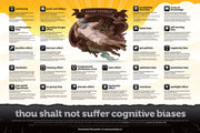Cognitive Biases Wall Posters