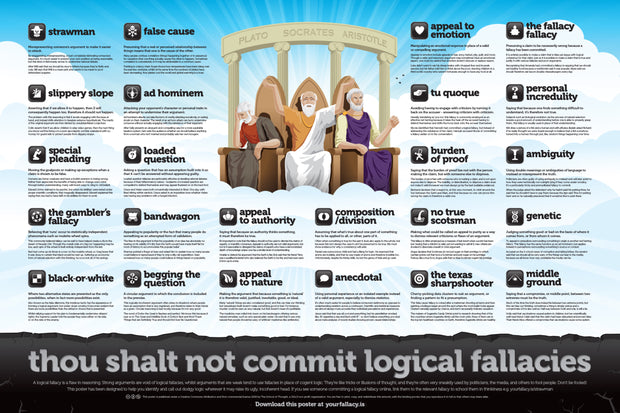 Logical Fallacies Wall Posters