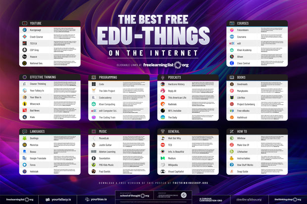 Free Learning List Poster