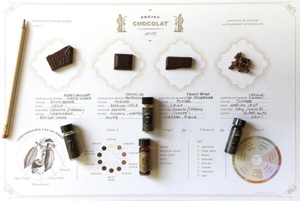 Elegant Chocolate Tasting Placemats - Barometer Chocolate