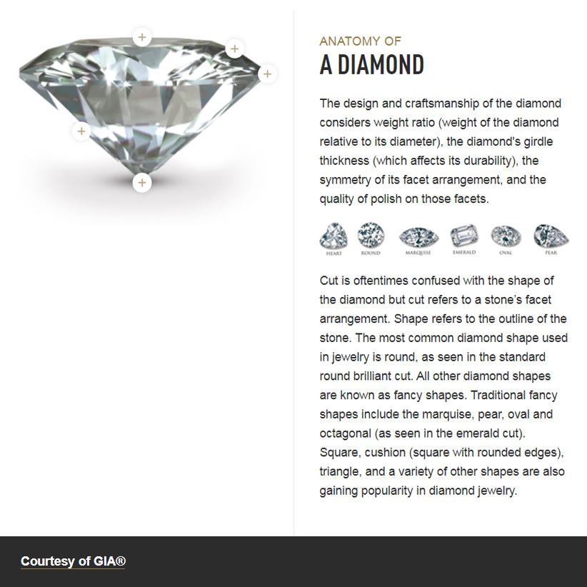 Portion of online page with text and large image of diamond with interactive elements