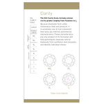 "Brochure panel ""Clarity"", with clarity scale, and illustrations of different diamond clarity grades"