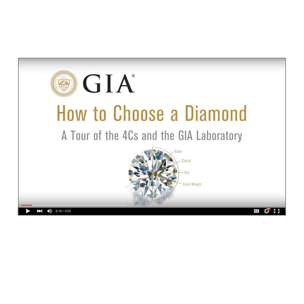"Video thumbnail, featuring heading ""How to Choose a Diamond - A Tour of the 4Cs and GIA Laboratory"""