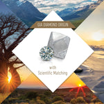 "Square graphic with title ""GIA Diamond Origin with Scientific Matching"", diamond, and beautiful landscapes"