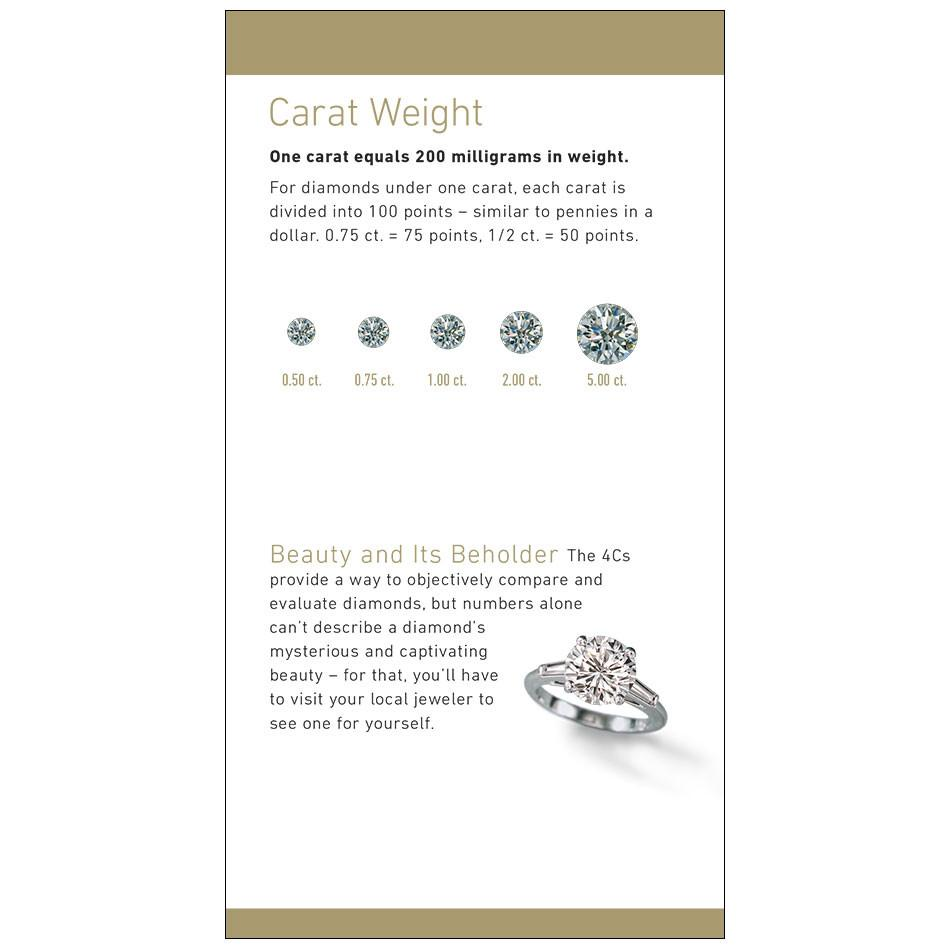 "Brochure page with heading ""Carat Weight"", text, diamonds of various carat weights, and ring"