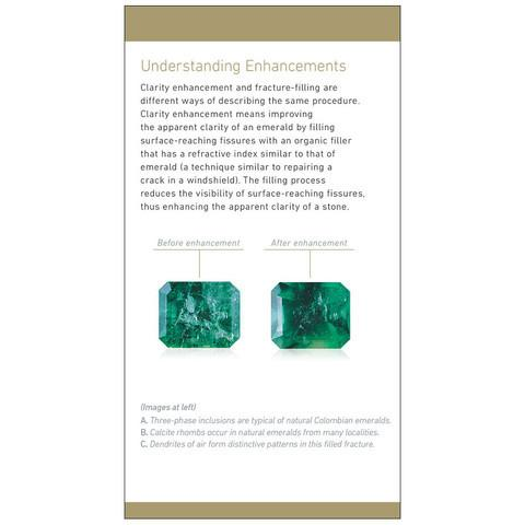 "Emerald brochure panel ""Understanding Enhancements"" with before/after image of enhanced emerald"