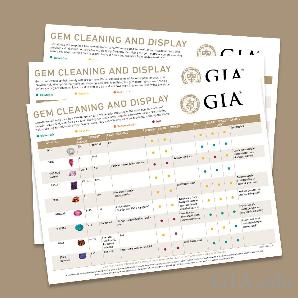 Stack of gem cleaning and display charts, which show gem images, colors indicating cleaning method safety, and notes