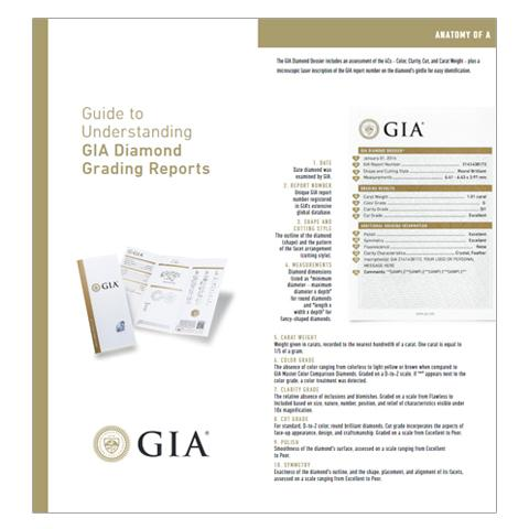 Guide to Understanding GIA Diamond Grading Reports brochure front and back in English