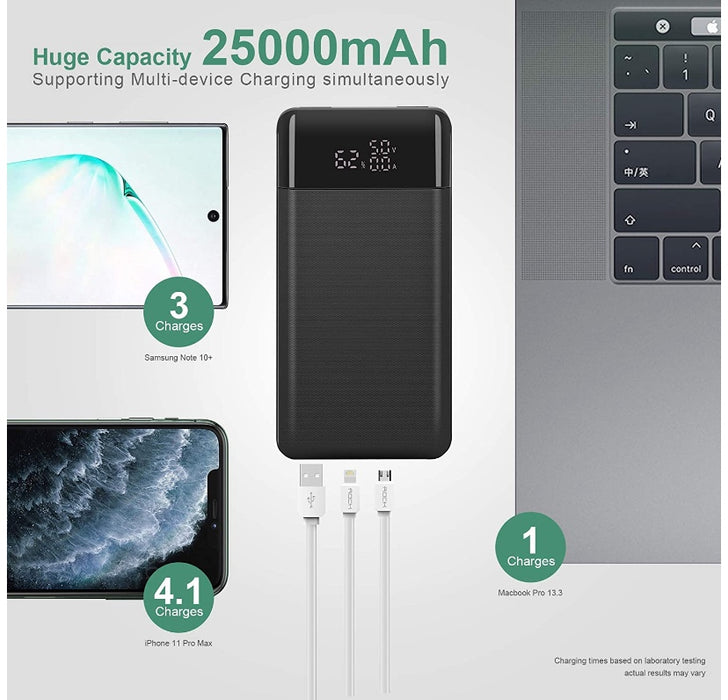 Portable Charger 25000mAh with Type-C Output