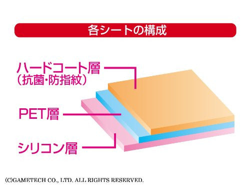 Image 7 for Antimicrobial Screen Protection Film for 3DS LL