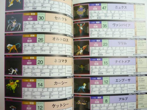 Image 5 for Shin Megami Tensei: 2 Strategy Guide Book / Snes