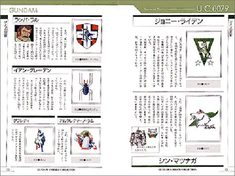 Image 3 for Gundam Emblem Collection Encyclopedia Book