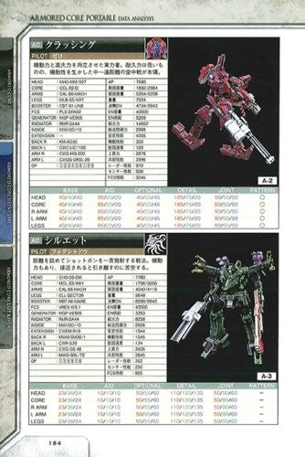 Image 5 for Armored Core Portable Data Analysis Data Book / Psp