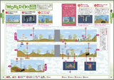 Thumbnail 4 for Nintendo Dream New Super Mario Bros. Wii Master Guide Book / Wii