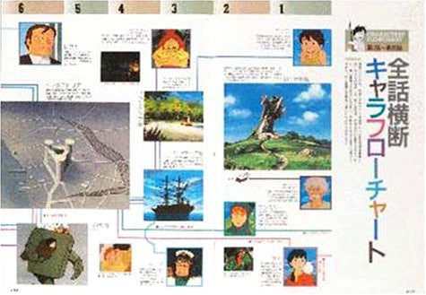 Image 5 for Future Boy Conan Special Edition Book Complete Set W/Cd+Film