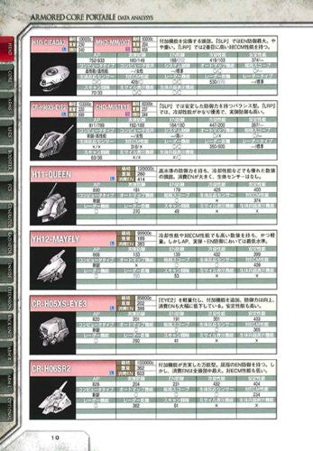 Image 2 for Armored Core Portable Data Analysis Data Book / Psp