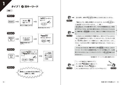 Image 2 for Examination For Japanese University Admission For International Students (Eju) Reading 100