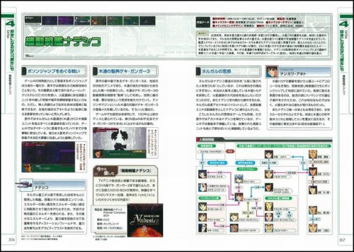 Image 7 for Super Robot Taisen A Portable Perfect Guide