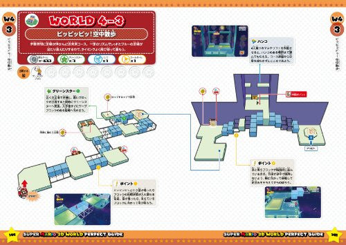 Image 7 for Super Mario 3 D World Perfect Guide