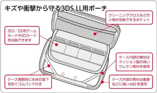 Image 7 for Strong Pouch for 3DS LL (Red)