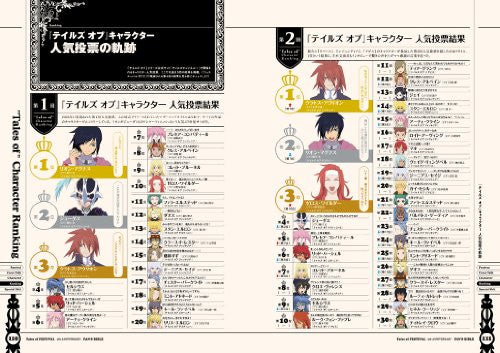 Image 7 for Tales Of Festival 5th Anniversary Fans Bible