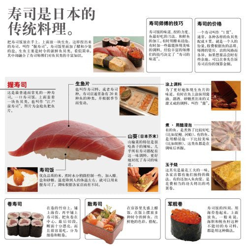 Image 3 for Sushi / Japan Guide Series 1