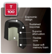 Comply Foam Ear Tips Isolation T-100