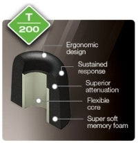 Comply Isolatin T-200 Foam Ear Tips