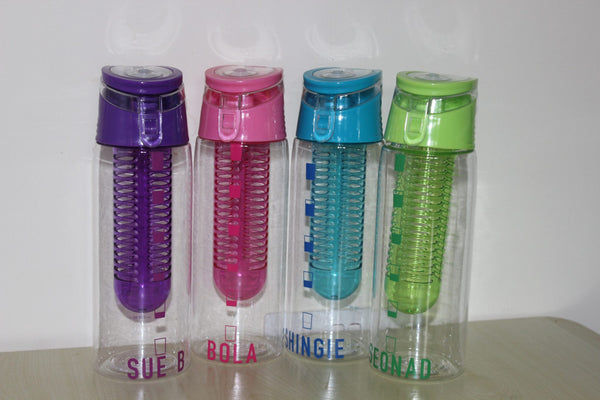 Personalised Plastic Water Bottle