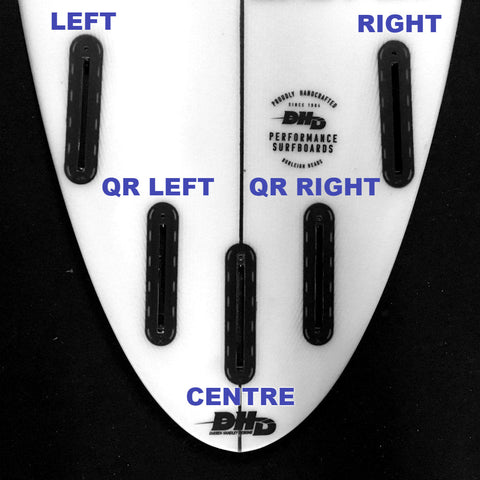 Futures Replacement Fin Guide