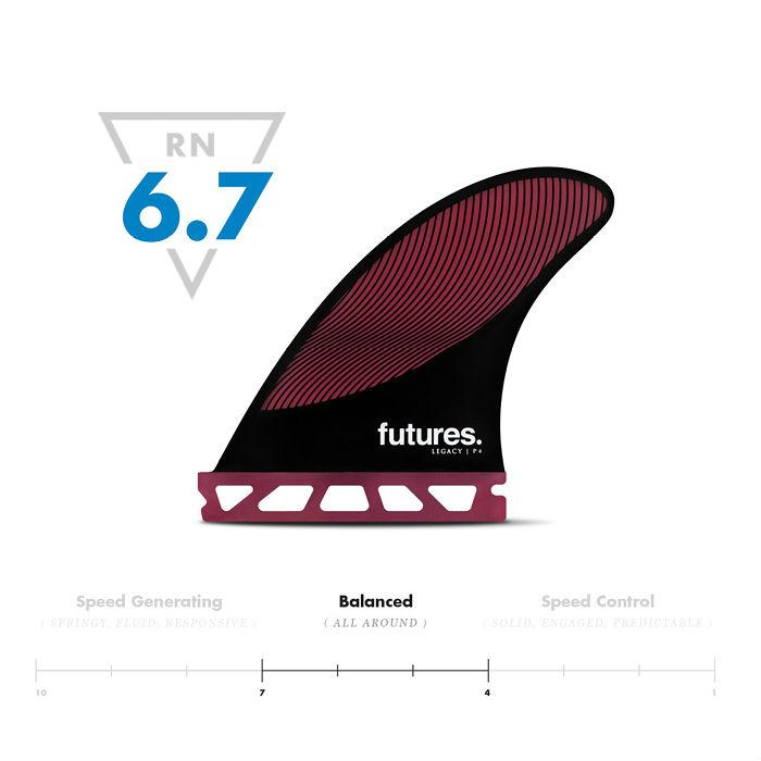 Futures P4 Legacy Series Pivot HC Medium Thruster Set Surfboard Fins Futures
