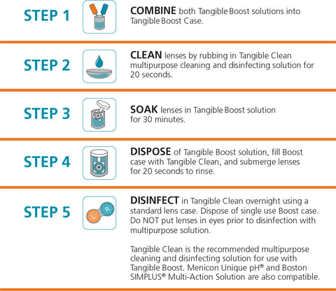 Tangible Boost step by step instructions for use