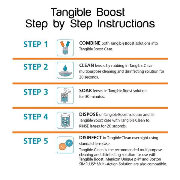 Tangible Boost Wholesale Case