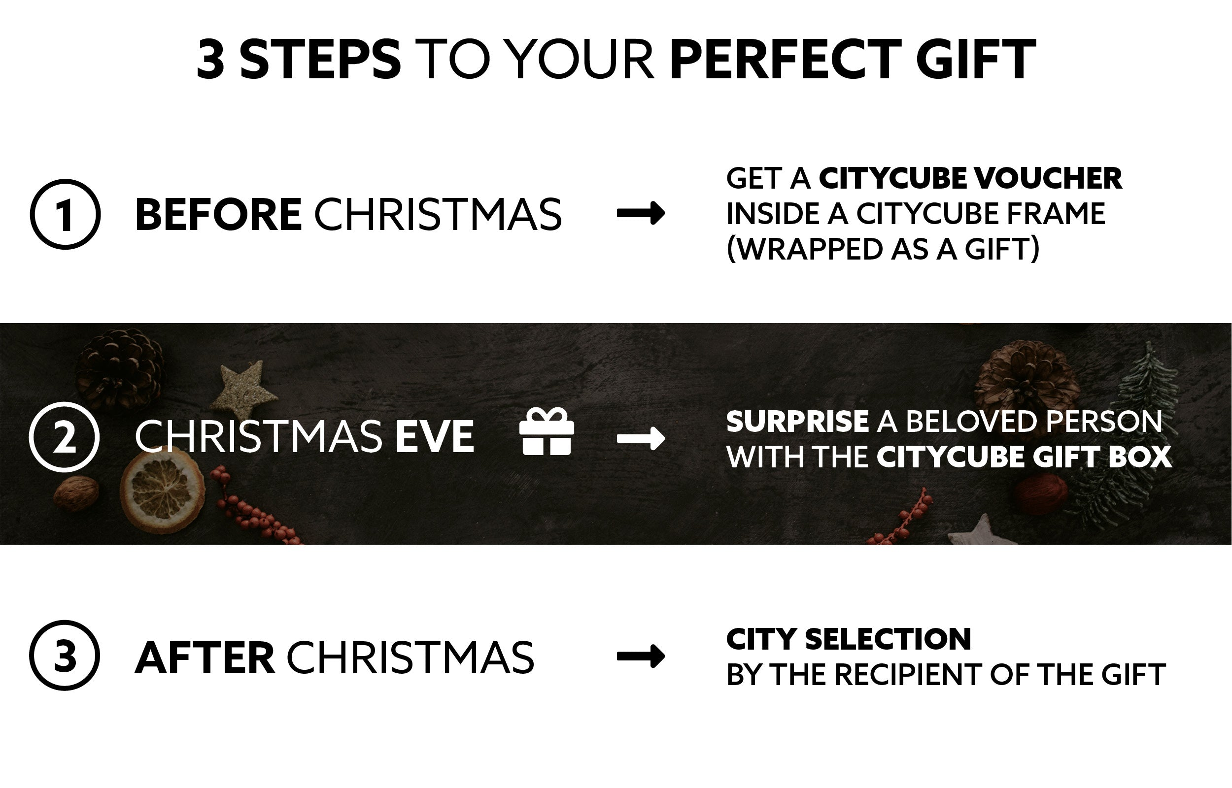 CITYCUBE Gift whats included