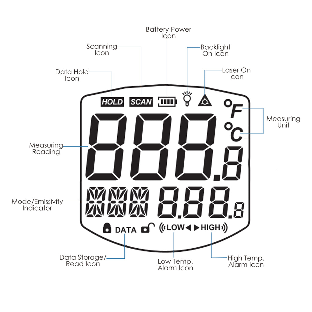 TK264PLUS Digital Thermometer Portable Non-Contact IR Infrared Laser Temperature Meter