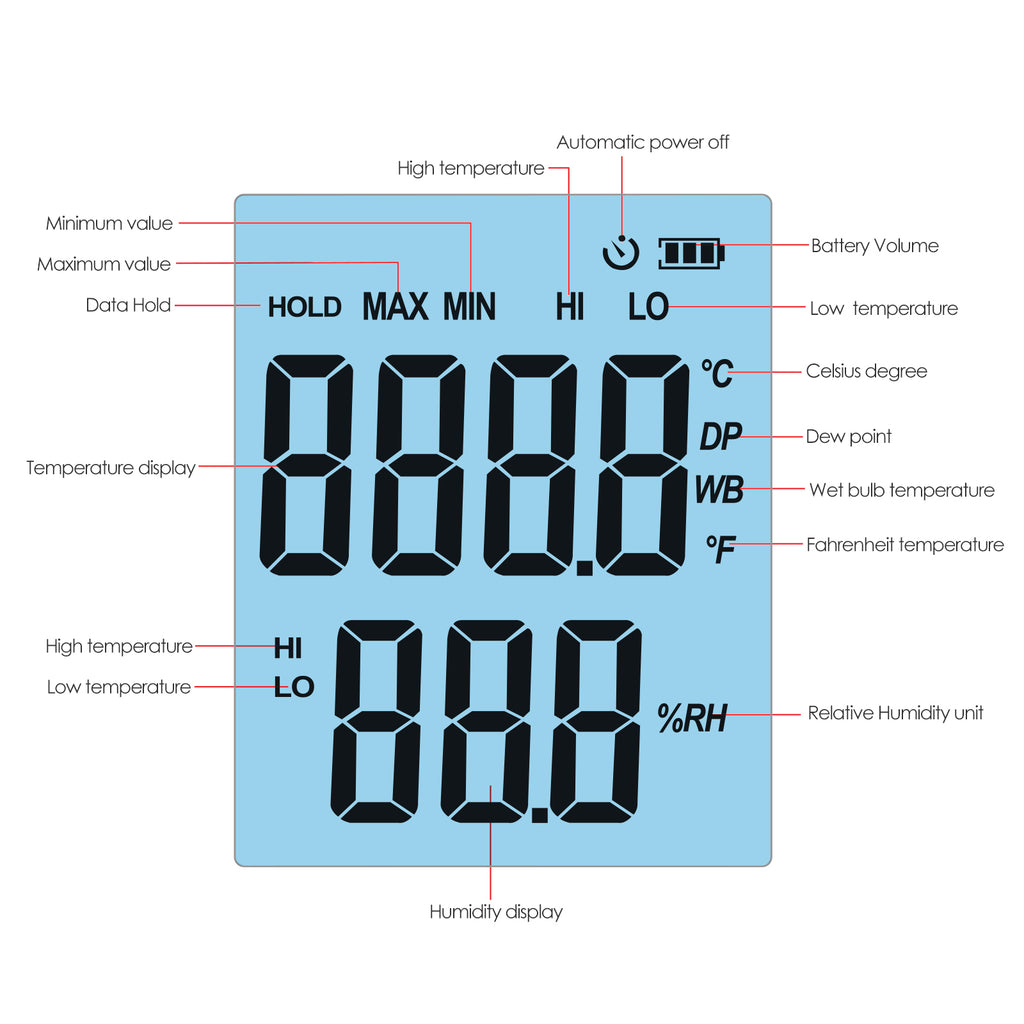 THTK-794 Humidity & Temperature Meter Hygrometer Psychrometer Dew point and Wet-bulb