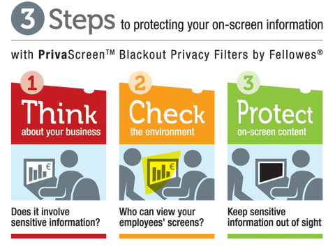 Fellowes 3 steps to protecting you on-screen information with Desks for Backs