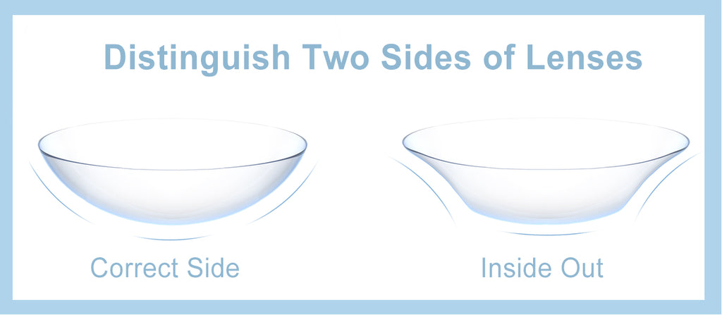 How_to_distinguish_two_sides_of_lenses