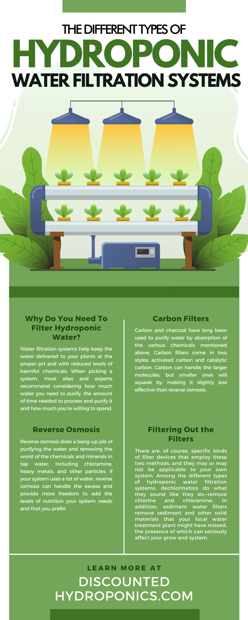 The Different Types of Hydroponic Water Filtration Systems