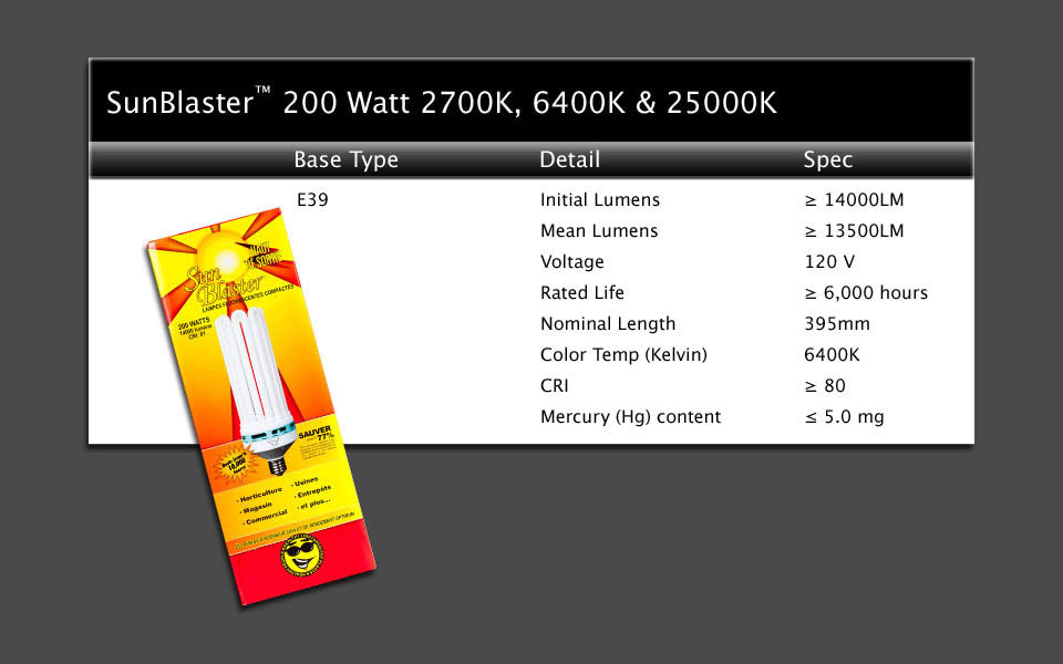 SunBlaster CFL 200w Compact Fluorescent 25000K chart