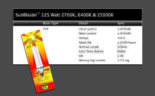 SunBlaster CFL 125W Compact Fluorescent 6400K (single bulb)